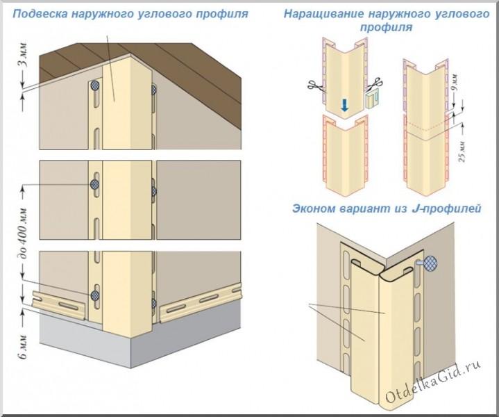 как обшить дом сайдингом инструкция