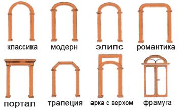 Как клеить обои комбинированные: особенности оклейки стен