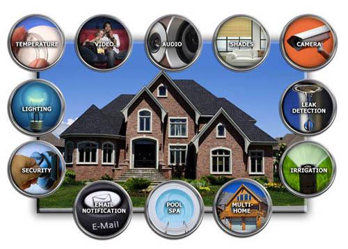 Система «умный дом» – воплощенная фантастика