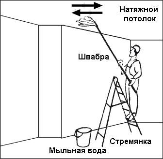 Ремонт натяжных потолков своими руками: методы