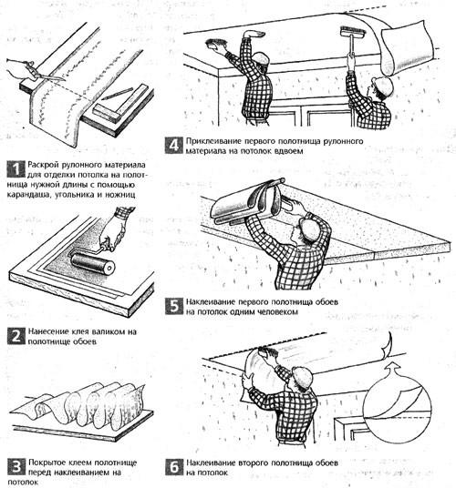 Как поклеить обои на потолок (фото и видео)