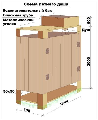 Как построить своими руками душ на даче