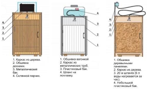 Как построить дачный душ своими руками