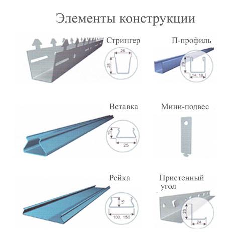 Технология монтажа реечного потолка: процесс установки
