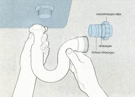 Установка сифона для раковины и ванной