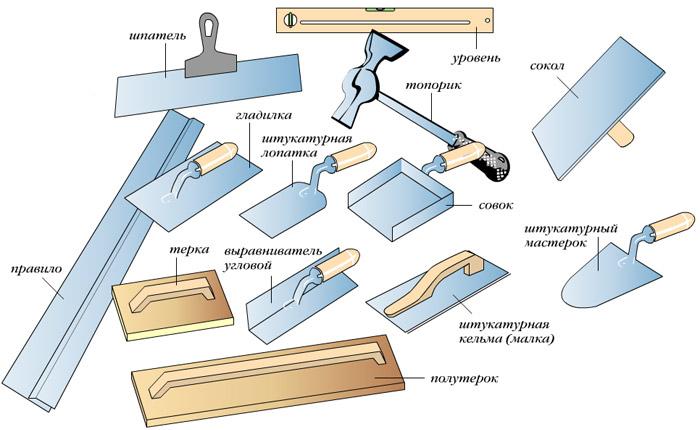 Как самостоятельно правильно сделать декоративную штукатурку (фото и видео)
