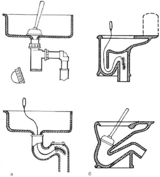 Способы устранения засоров в канализационных трубах