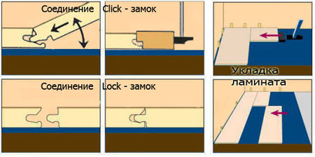 Как положить ламинат на стену (фото и видео)
