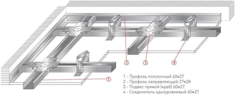 Потолок своими руками из гипсокартона: пошаговая инструкция