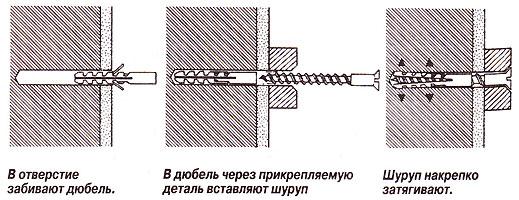 Как повесить ковер на стену: способы крепления