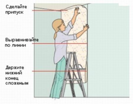 Как поклеить комнату разными обоями: метод комбинирования (фото)