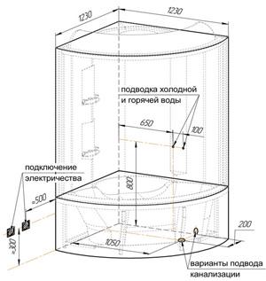 Как сделать душевую кабинку?