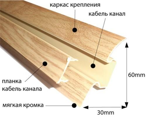 Монтаж плинтусов своими руками: инструкция