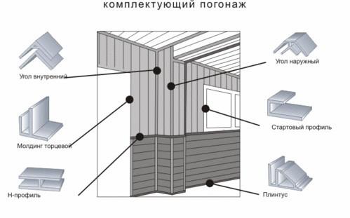 Дизайн потолка в спальне своими руками: рекомендации (фото и видео)
